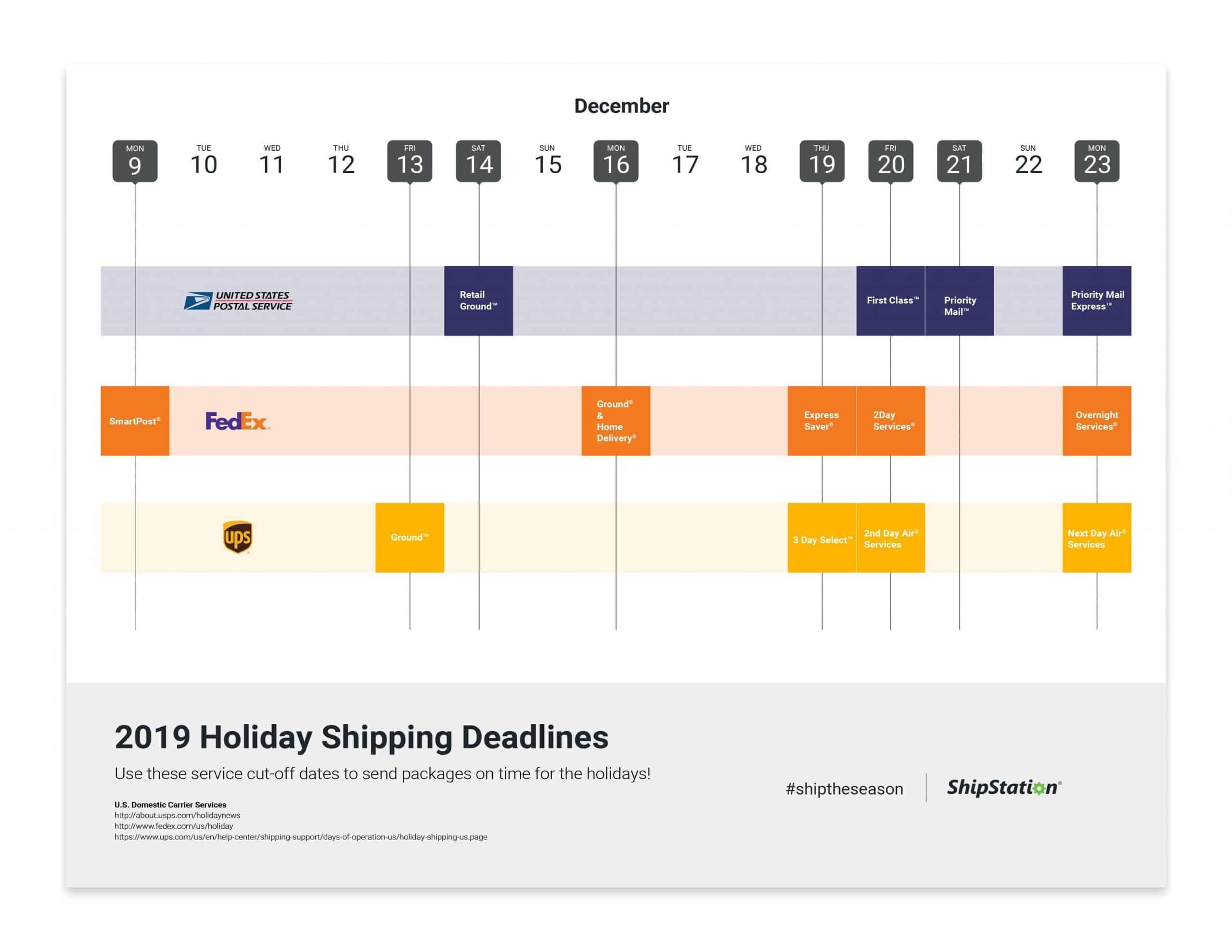 shipping deadlines 1
